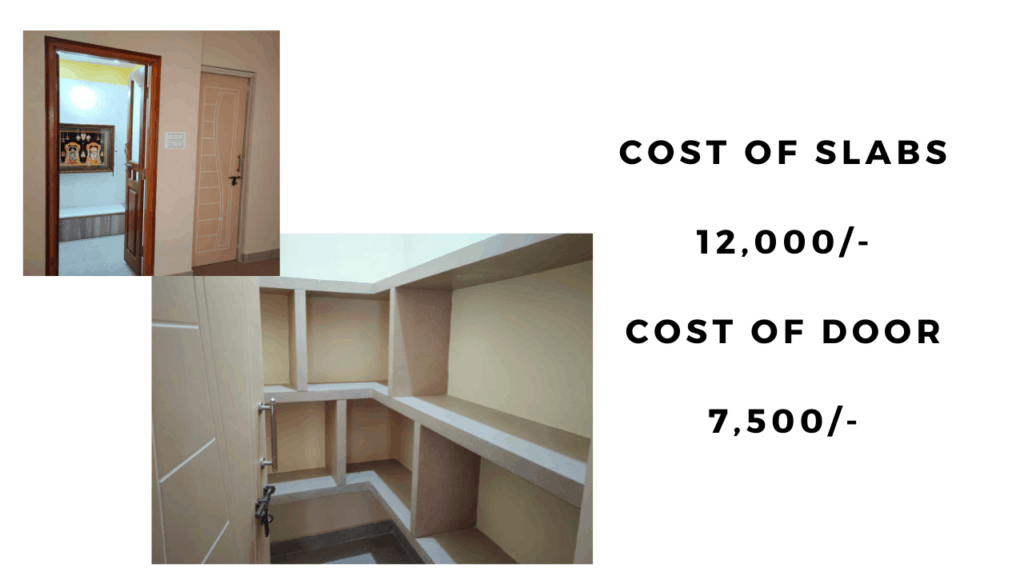 Cost of Home Interiors Explained
