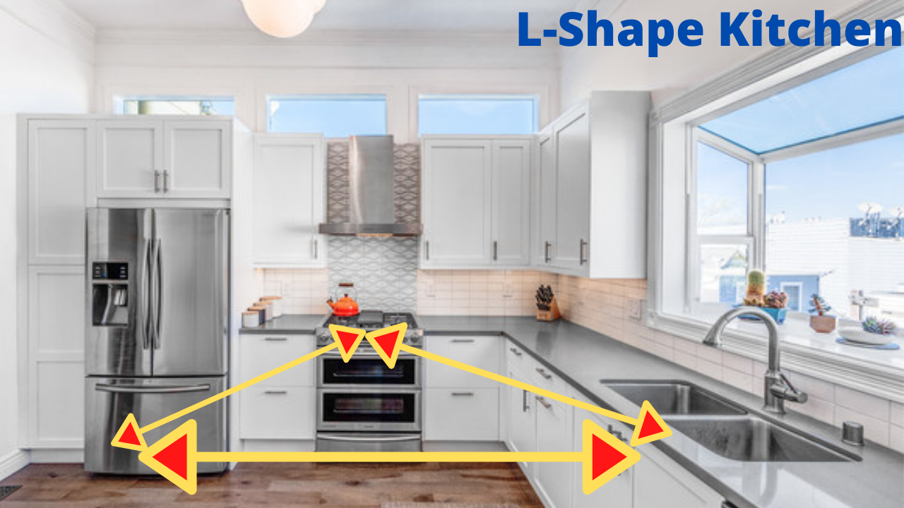 Golden Triangle of L-Shaped Kitchen.
