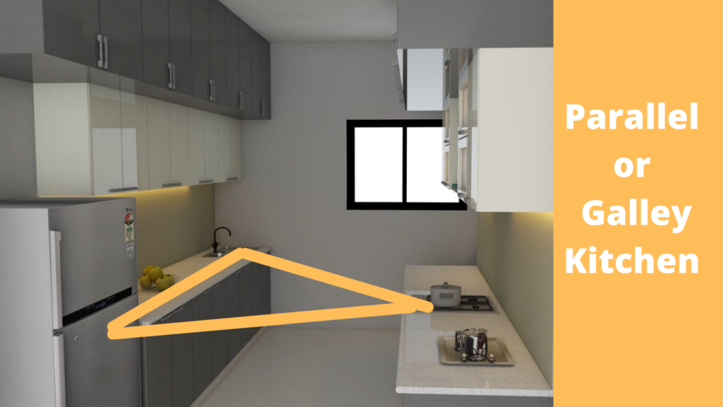Work Triangle for Parallel or Galley Kitchen