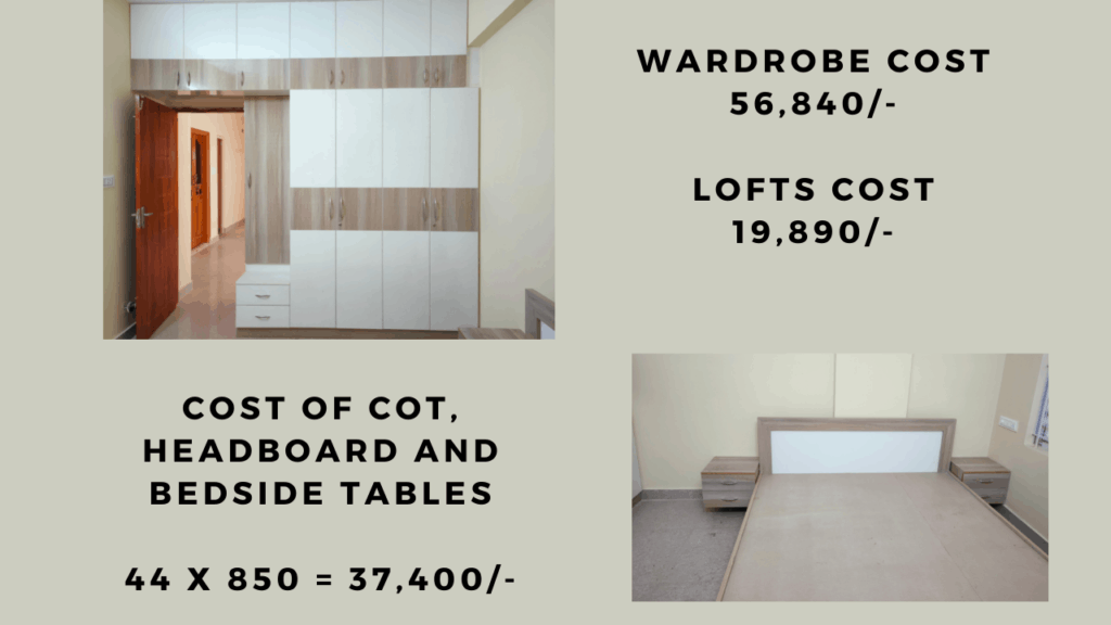 Cost of Wardrobe with loft