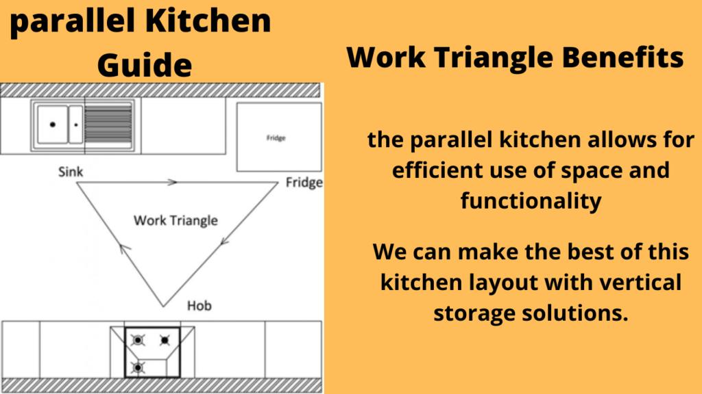 Parallel Kitchen Work Triangle